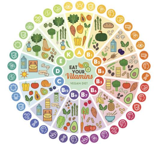 怎么补充营养更全面?吃点汤臣倍健多种维生素吧!Df.jpg