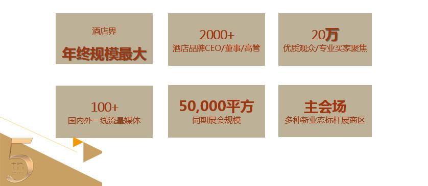 重磅丨智竞未来 · HFE五周年峰会庆典暨颁奖晚宴qH.jpg