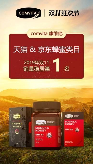 进口蜂蜜品牌康维他领跑双十一蜂蜜销量sy.jpg